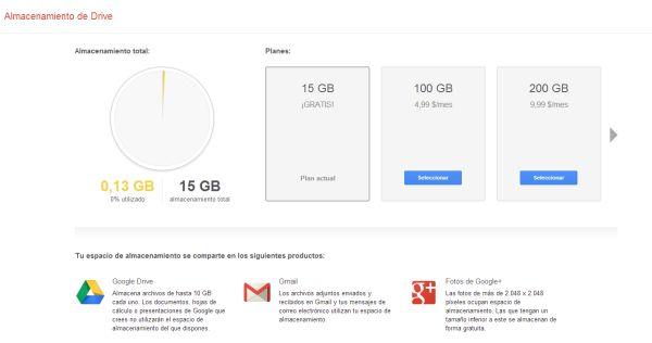 Google Unified Storage nu tillgängligt