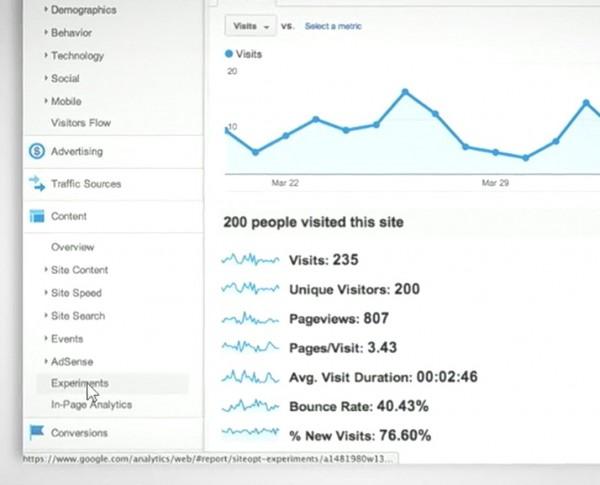 Google lägger till ett jämförelsessystem för webbplatser i Analytics