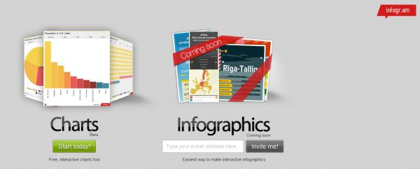 Infogram - create interactive charts to include them on your website