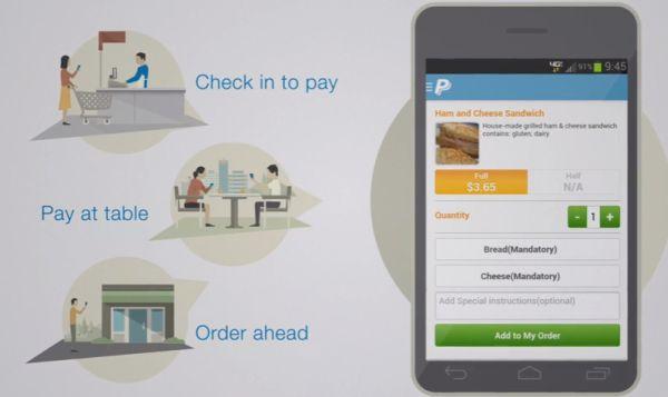 Paypal plånbok