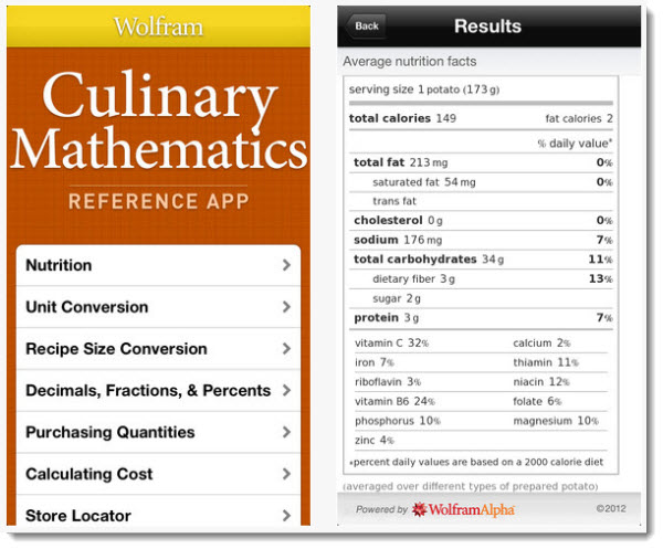 Wolfram Alpha launches an application focused on culinary art